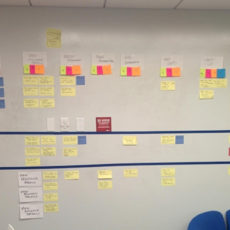 How Product Journey Maps can help planning your next MVP
