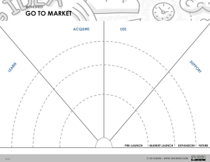 Go to Market canvas from 5D Vision