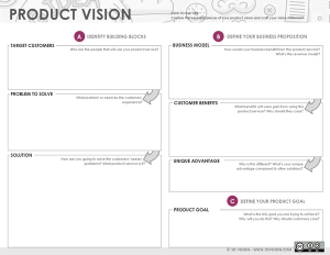Product Vision Canvas - 5D Vision