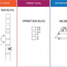 What's new in the Scrum Guide 2020