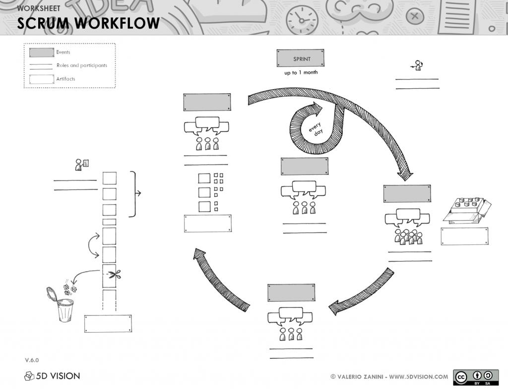 Scrum Workflow no labels
