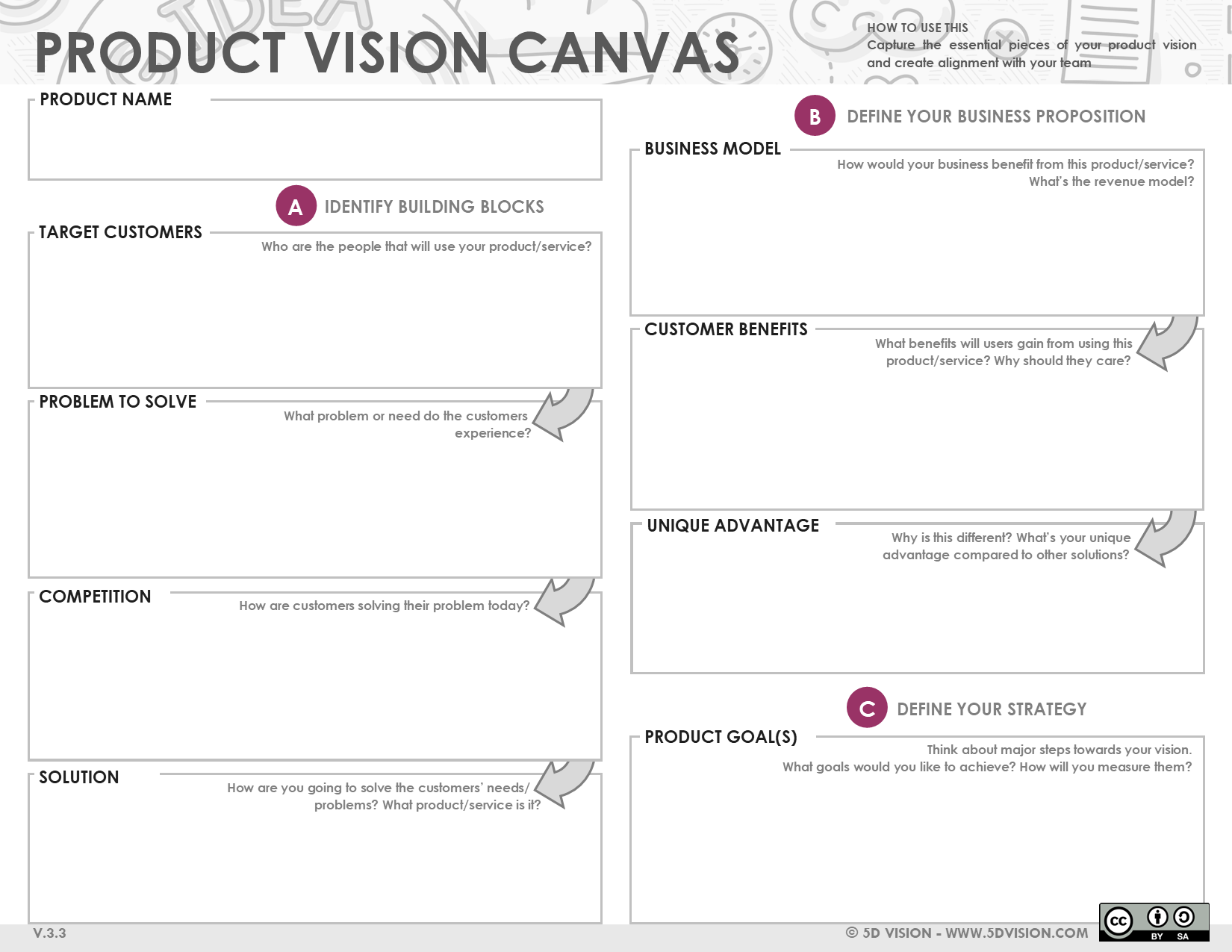 Product Vision Canvas