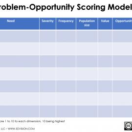 Problem-Opportunity Scoring Model